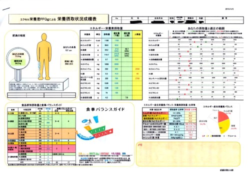 栄養摂取成績表